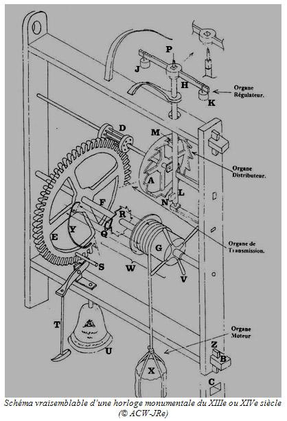 dessin mecanisme horloge